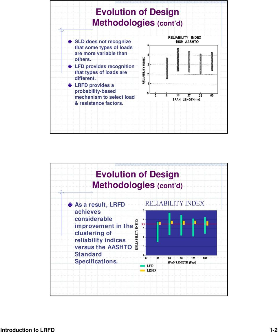 Evolution of Design Methodologies (cont d) As a result, LRFD achieves considerable improvement in the clustering of reliability indices